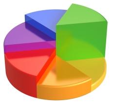 seo analysis analytics