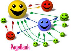 Какво е PageRank