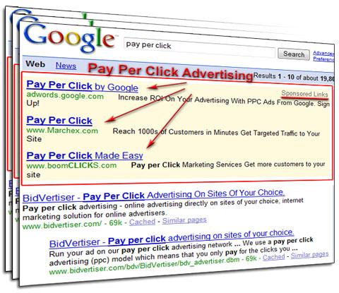 pay-per-click реклама
