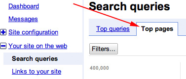 Top Page Queries в Query Reports