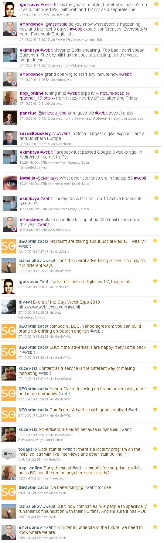 Позитивните (положителните) мнения и коментари за Webit Expo & Conferences 2010 в Социалните мрежи и по-точно Twitter